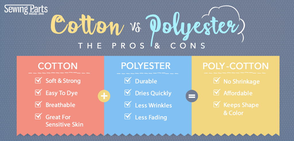 The 411 On Cotton Vs Polyester The Pros And Cons
