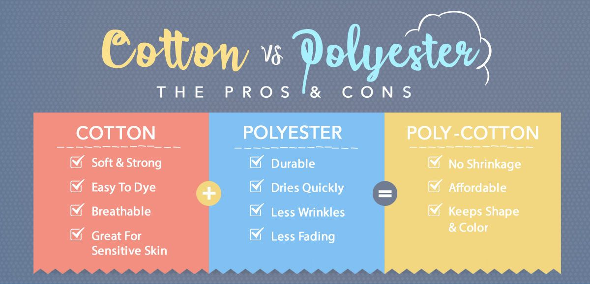 The 411 on Cotton vs  Polyester: The Pros and Cons - Sewing
