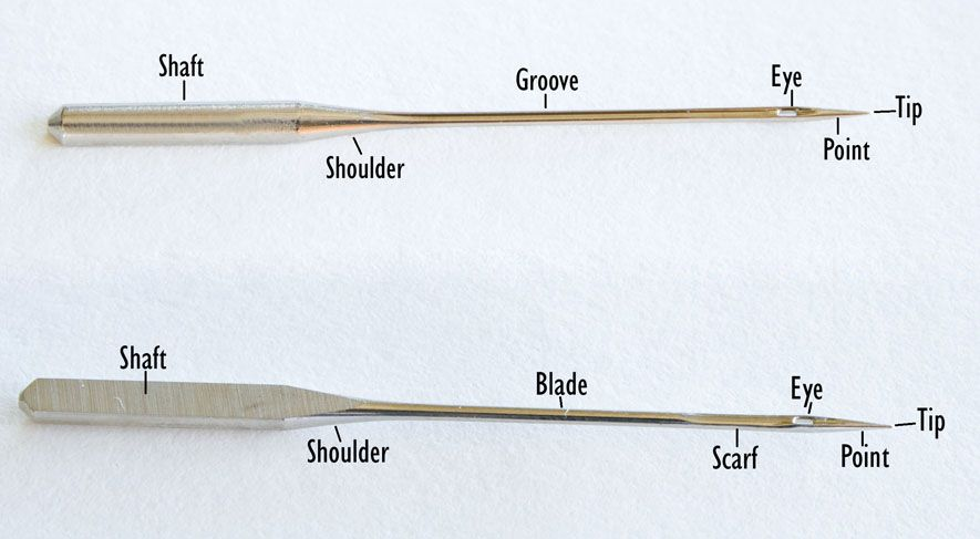 Which Sewing Machine Needle To Use Sewing Parts Online